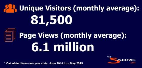 Sabre_visitors_and_page_views