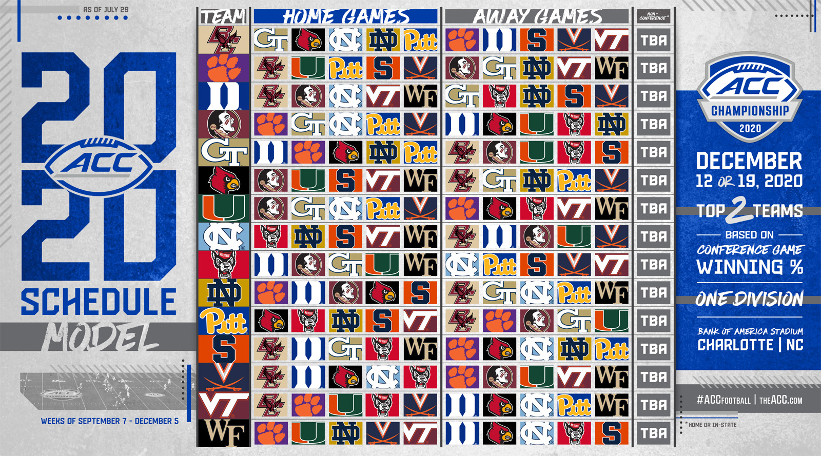 Virginia and ACC schedules.